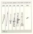 M2002.131.165.1-2 | Evolution of Weapons Through the Ages | Montage (computer drawing) | Serge Chapleau |  |