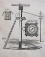 M930.50.5.346 | Railroad indicator | Print | John Henry Walker (1831-1899) |  |